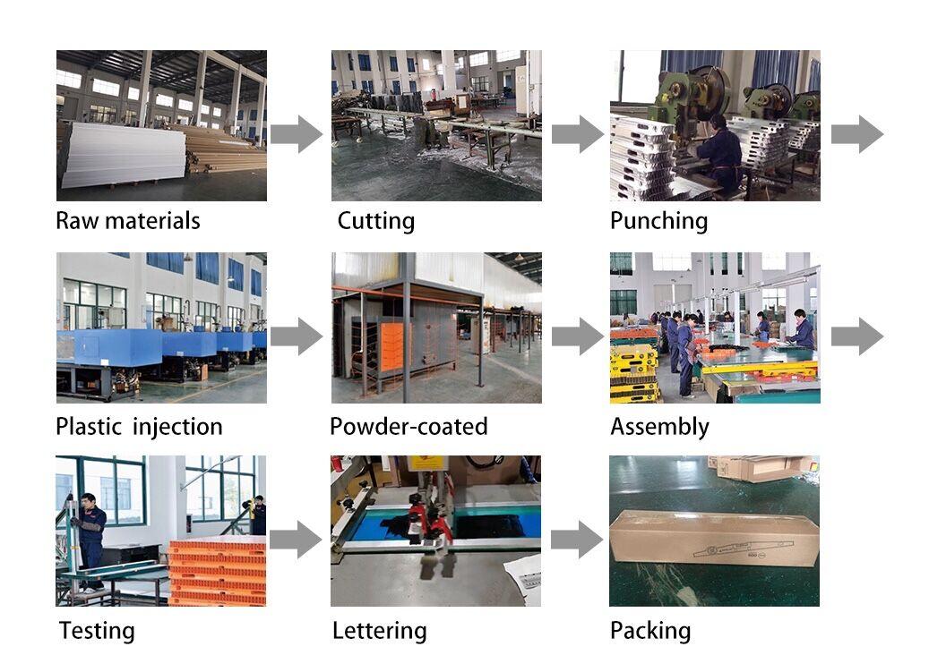 工艺流程2