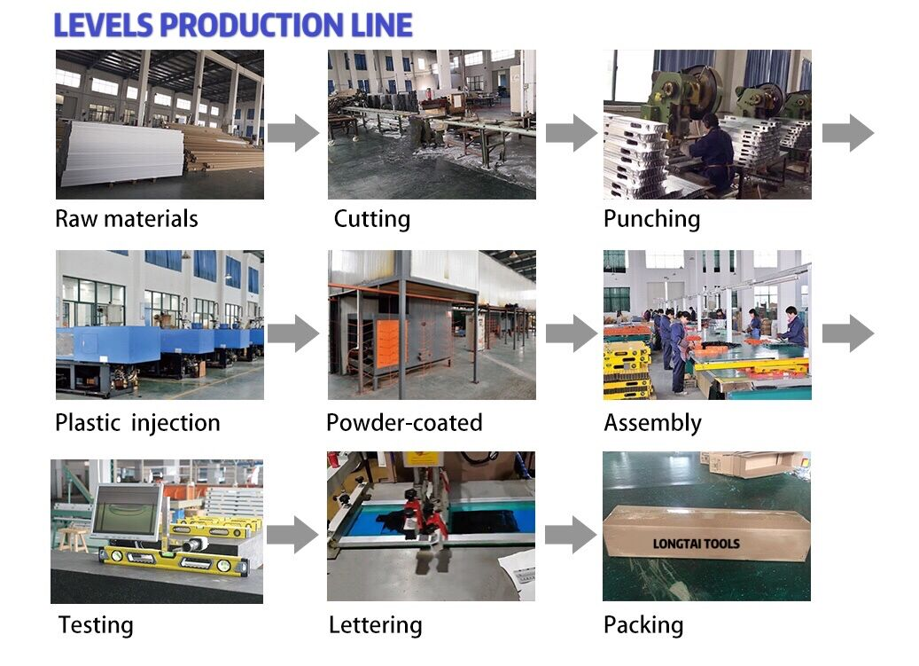 Levels Production Line